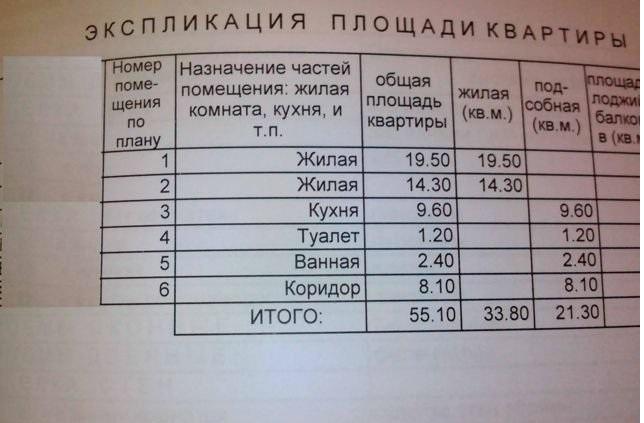 Продам 2-комн. квартиру по адресу Россия, Тюменская область, Тюмень, Малыгина, 82 фото 2 по выгодной цене